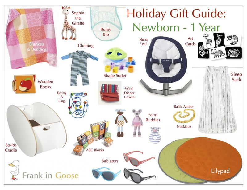 Gift Guide For Blog copy